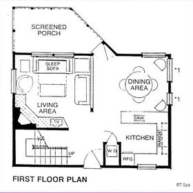 Ridge Top Village and Ridge Top Summit at Shawnee Resort — - 1st Floor Plan